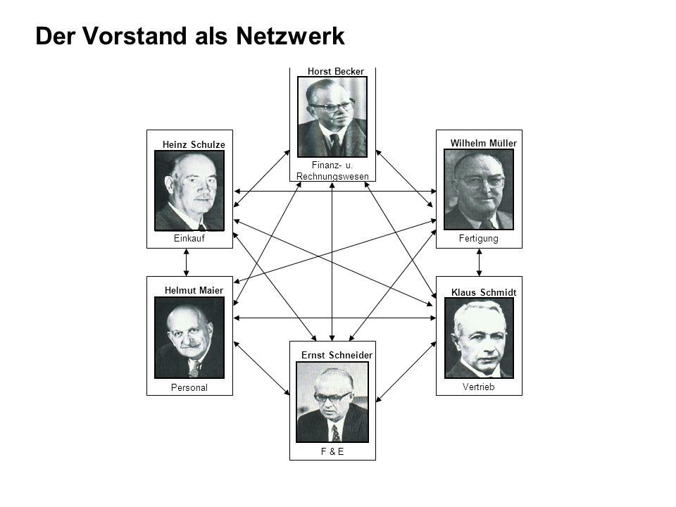 Heinz Schulze Einkauf Klaus Schmidt Vertrieb Ernst Schneider F & E Helmut Maier Personal Finanz- u. Rechnungswesen Horst Becker Wilhelm Müller Fertigu