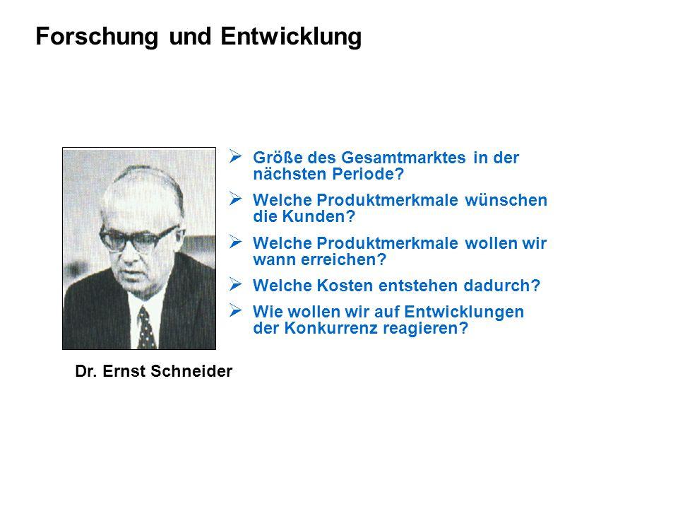 Forschung und Entwicklung Dr. Ernst Schneider Größe des Gesamtmarktes in der nächsten Periode? Welche Produktmerkmale wünschen die Kunden? Welche Prod