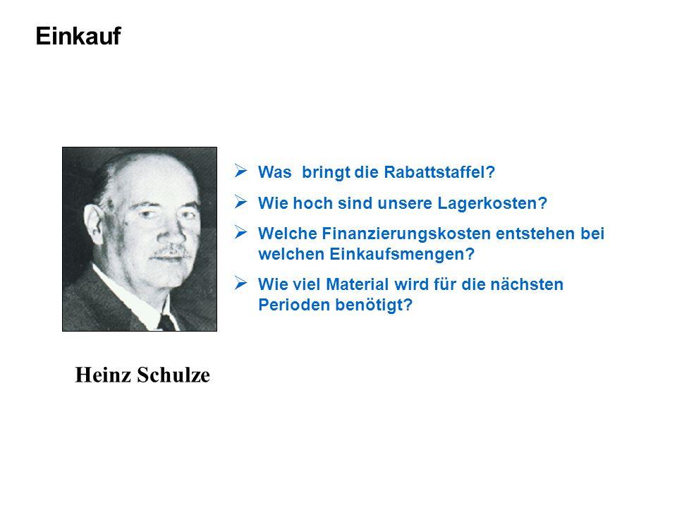 Einkauf Heinz Schulze Was bringt die Rabattstaffel? Wie hoch sind unsere Lagerkosten? Welche Finanzierungskosten entstehen bei welchen Einkaufsmengen?