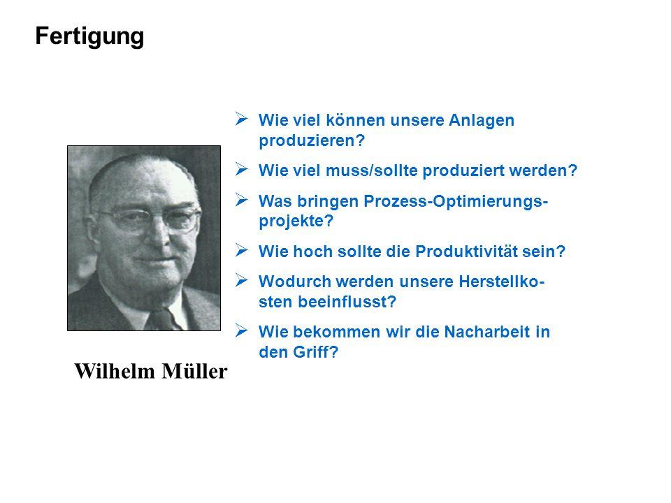 Fertigung Wilhelm Müller Wie viel können unsere Anlagen produzieren? Wie viel muss/sollte produziert werden? Was bringen Prozess-Optimierungs- projekt