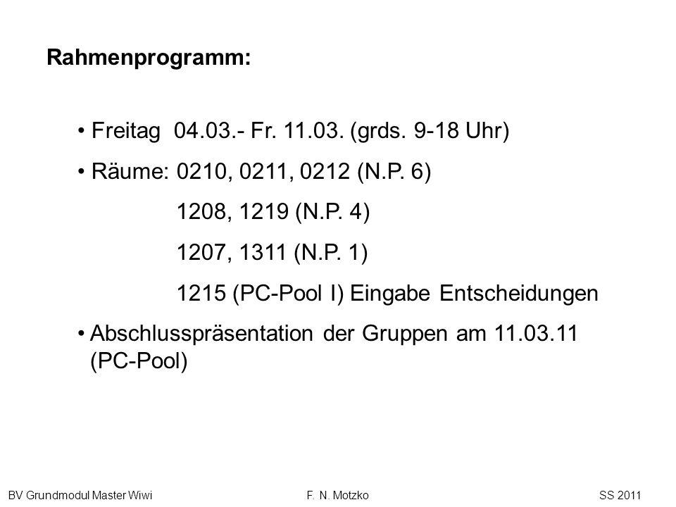 BV Grundmodul Master Wiwi F. N. Motzko SS 2011 Freitag 04.03.- Fr. 11.03. (grds. 9-18 Uhr) Räume: 0210, 0211, 0212 (N.P. 6) 1208, 1219 (N.P. 4) 1207,