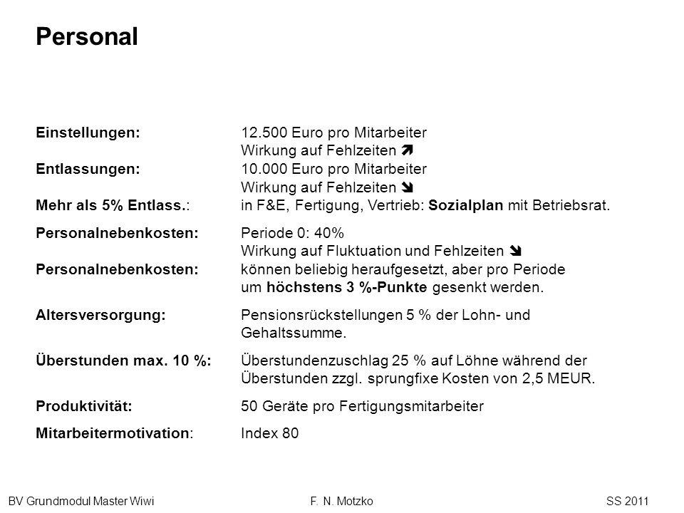 BV Grundmodul Master Wiwi F. N. Motzko SS 2011 Einstellungen:12.500 Euro pro Mitarbeiter Wirkung auf Fehlzeiten Entlassungen:10.000 Euro pro Mitarbeit
