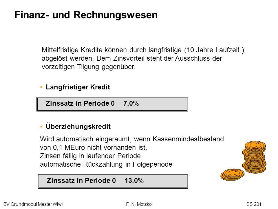 BV Grundmodul Master Wiwi F. N. Motzko SS 2011 Mittelfristige Kredite können durch langfristige (10 Jahre Laufzeit ) abgelöst werden. Dem Zinsvorteil