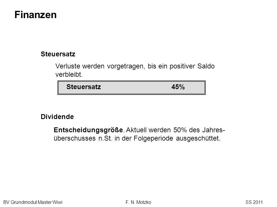 BV Grundmodul Master Wiwi F. N. Motzko SS 2011 Steuersatz Verluste werden vorgetragen, bis ein positiver Saldo verbleibt. Entscheidungsgröße. Aktuell