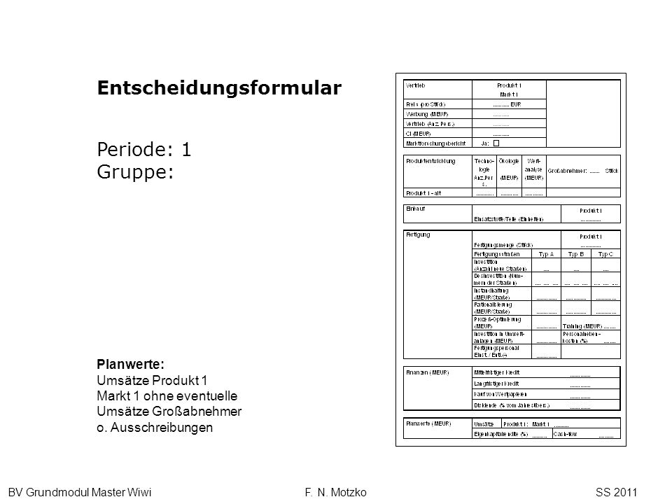 BV Grundmodul Master Wiwi F. N. Motzko SS 2011 Entscheidungsformular Planwerte: Umsätze Produkt 1 Markt 1 ohne eventuelle Umsätze Großabnehmer o. Auss
