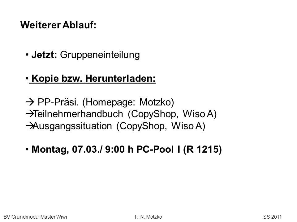 Jetzt: Gruppeneinteilung Kopie bzw. Herunterladen: PP-Präsi. (Homepage: Motzko) Teilnehmerhandbuch (CopyShop, Wiso A) Ausgangssituation (CopyShop, Wis