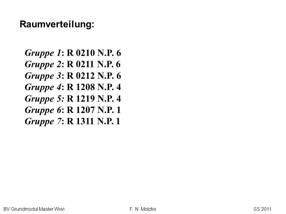 BV Grundmodul Master Wiwi F. N. Motzko SS 2011 Gruppe 1: R 0210 N.P. 6 Gruppe 2: R 0211 N.P. 6 Gruppe 3: R 0212 N.P. 6 Gruppe 4: R 1208 N.P. 4 Gruppe
