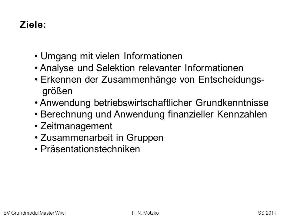 BV Grundmodul Master Wiwi F. N. Motzko SS 2011 Umgang mit vielen Informationen Analyse und Selektion relevanter Informationen Erkennen der Zusammenhän