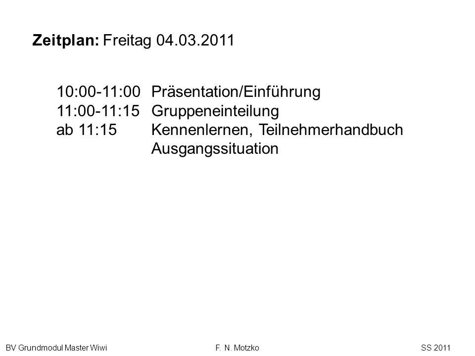 BV Grundmodul Master Wiwi F. N. Motzko SS 2011 10:00-11:00Präsentation/Einführung 11:00-11:15Gruppeneinteilung ab 11:15Kennenlernen, Teilnehmerhandbuc