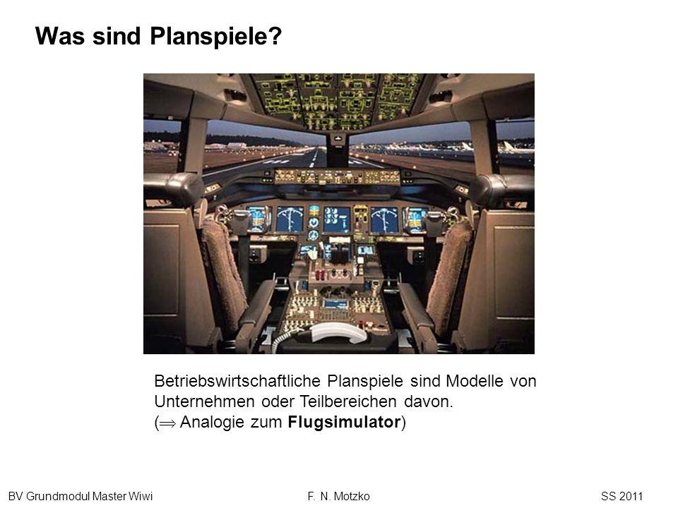 BV Grundmodul Master Wiwi F. N. Motzko SS 2011 Betriebswirtschaftliche Planspiele sind Modelle von Unternehmen oder Teilbereichen davon. ( Analogie zu