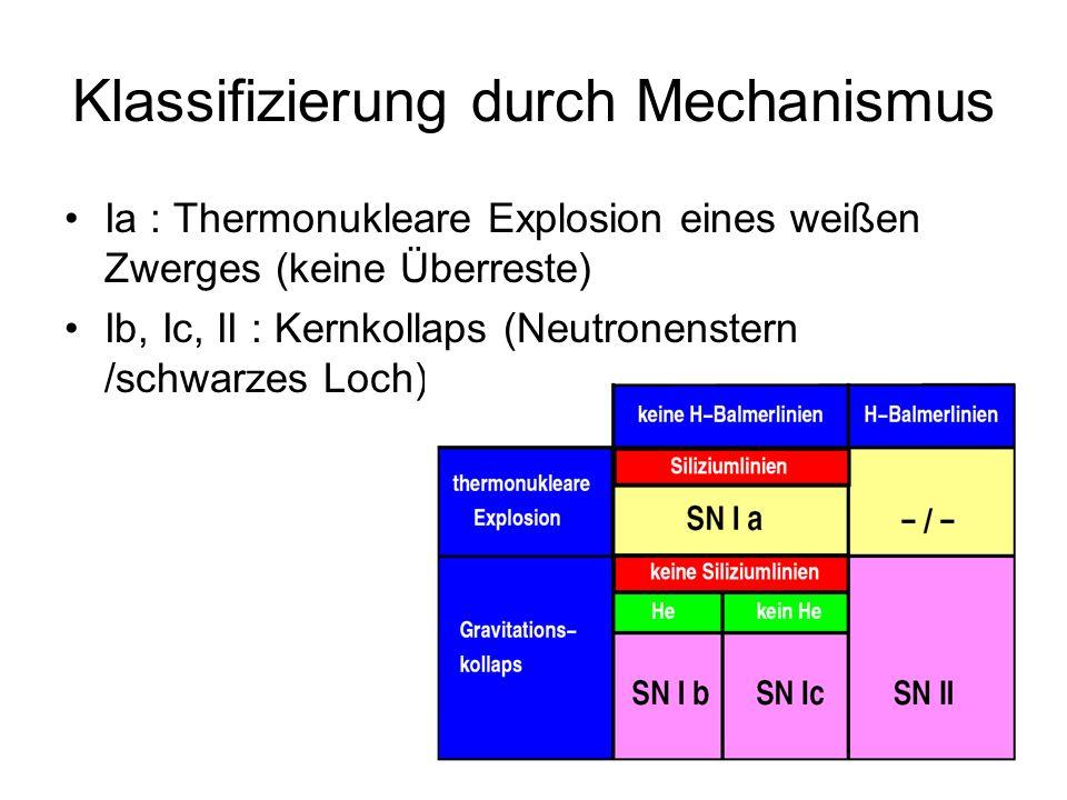Klassifizierung durch Mechanismus Ia : Thermonukleare Explosion eines weißen Zwerges (keine Überreste) Ib, Ic, II : Kernkollaps (Neutronenstern /schwarzes Loch)