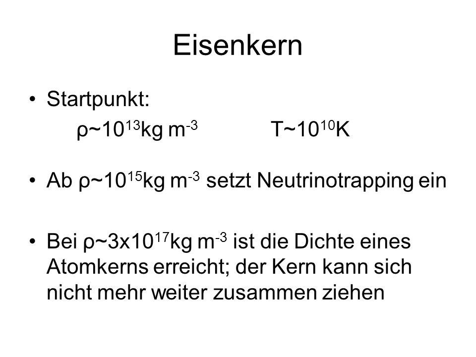 Eisenkern Startpunkt: ρ ~10 13 kg m -3 T~10 10 K Ab ρ ~10 15 kg m -3 setzt Neutrinotrapping ein Bei ρ ~3x10 17 kg m -3 ist die Dichte eines Atomkerns erreicht; der Kern kann sich nicht mehr weiter zusammen ziehen