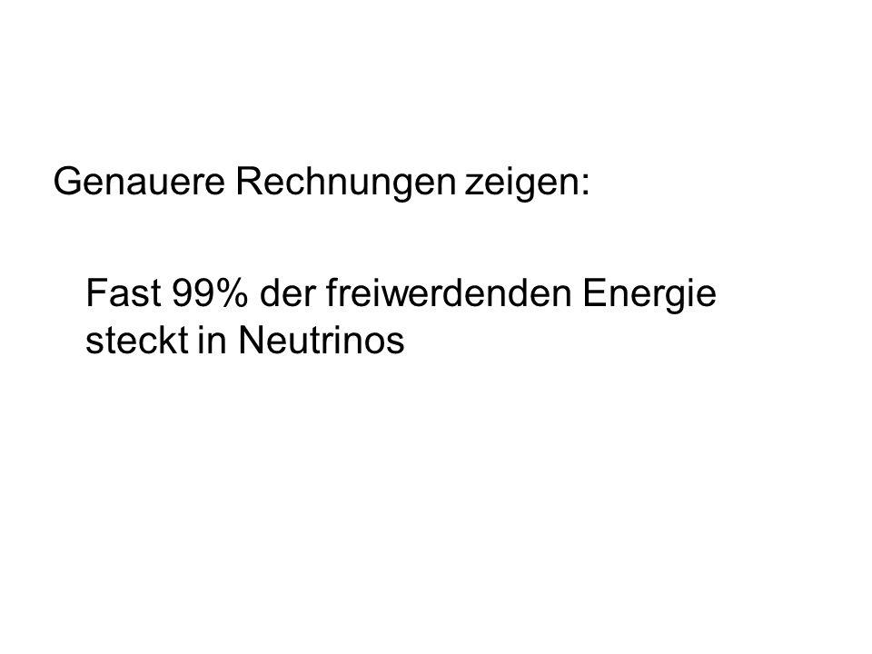 Genauere Rechnungen zeigen: Fast 99% der freiwerdenden Energie steckt in Neutrinos