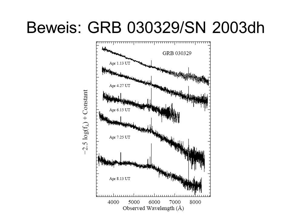 Beweis: GRB 030329/SN 2003dh