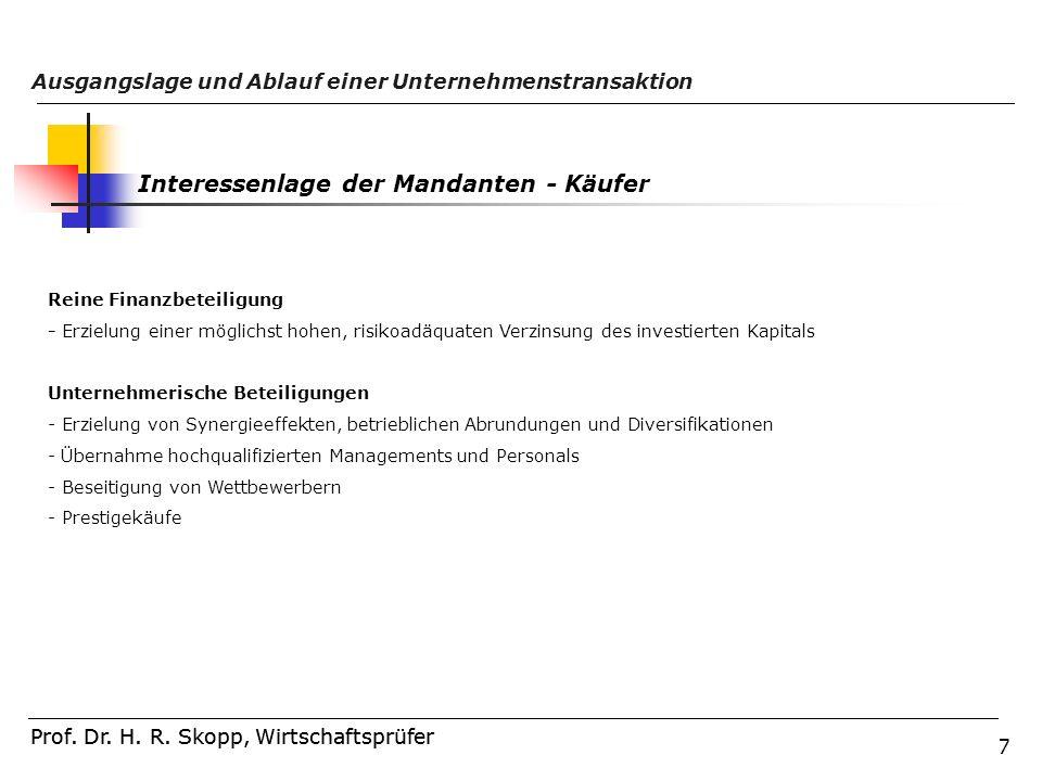 7 Prof. Dr. H. R. Skopp, Wirtschaftsprüfer Ausgangslage und Ablauf einer Unternehmenstransaktion Prof. Dr. H. R. Skopp, Wirtschaftsprüfer Interessenla
