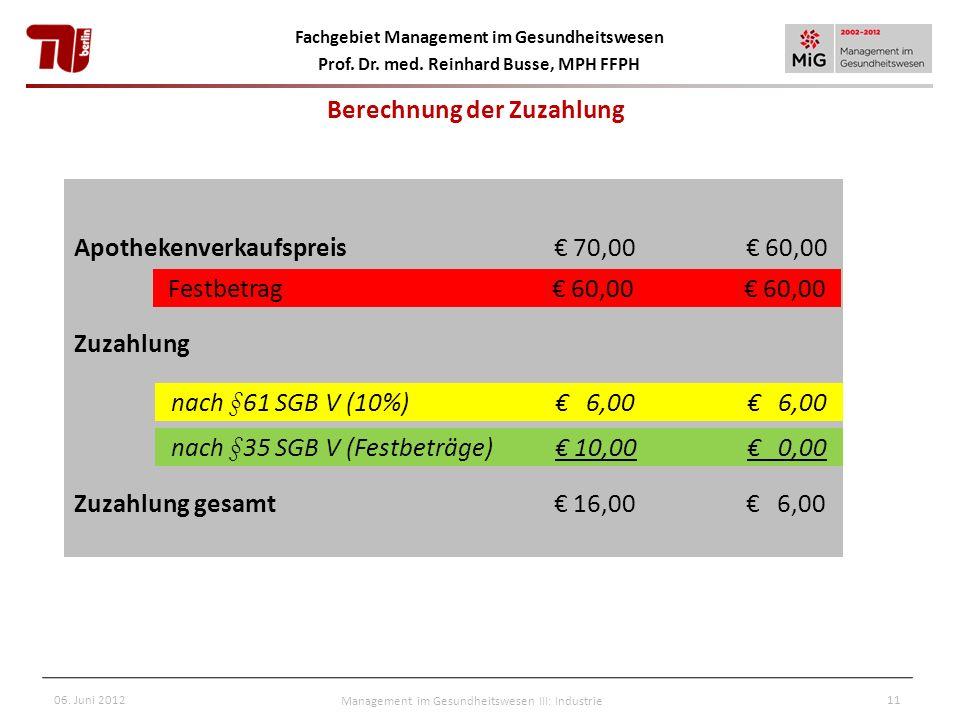 Fachgebiet Management im Gesundheitswesen Prof. Dr. med. Reinhard Busse, MPH FFPH Apothekenverkaufspreis 70,00 60,00 Zuzahlung Zuzahlung gesamt 16,00