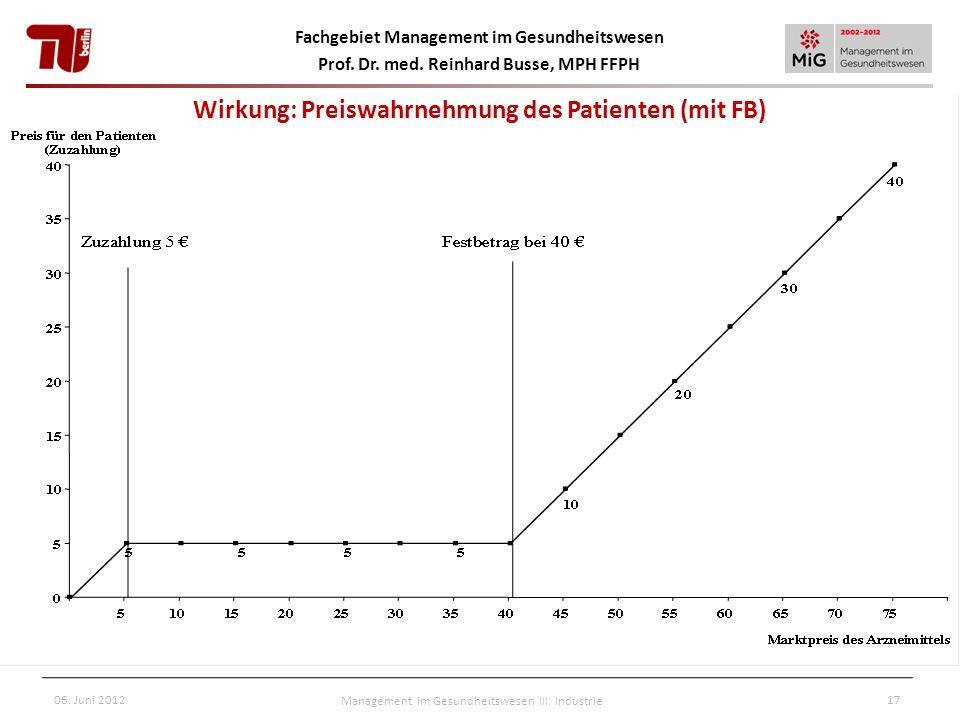 Fachgebiet Management im Gesundheitswesen Prof. Dr. med. Reinhard Busse, MPH FFPH 06. Juni 2012Management im Gesundheitswesen III: Industrie17 Wirkung