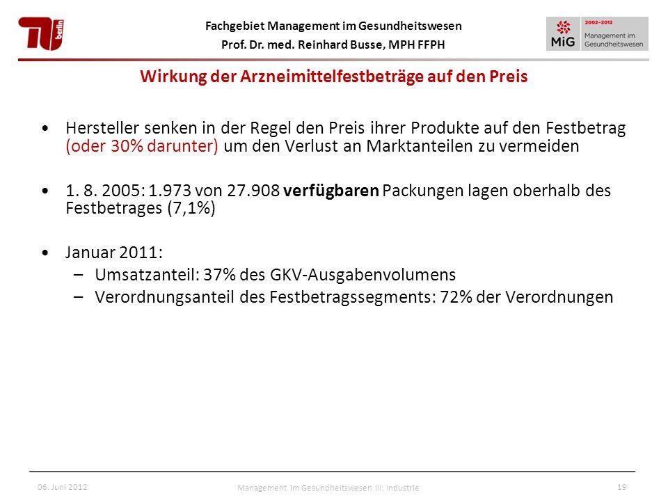 Fachgebiet Management im Gesundheitswesen Prof. Dr. med. Reinhard Busse, MPH FFPH 06. Juni 2012Management im Gesundheitswesen III: Industrie19 Herstel