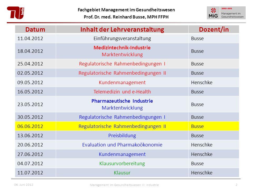 Fachgebiet Management im Gesundheitswesen Prof. Dr. med. Reinhard Busse, MPH FFPH 06. Juni 2012Management im Gesundheitswesen III: Industrie2 DatumInh