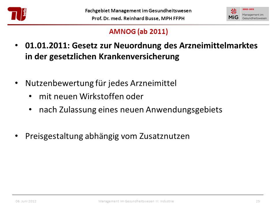 Fachgebiet Management im Gesundheitswesen Prof. Dr. med. Reinhard Busse, MPH FFPH 2506. Juni 2012Management im Gesundheitswesen III: Industrie 01.01.2