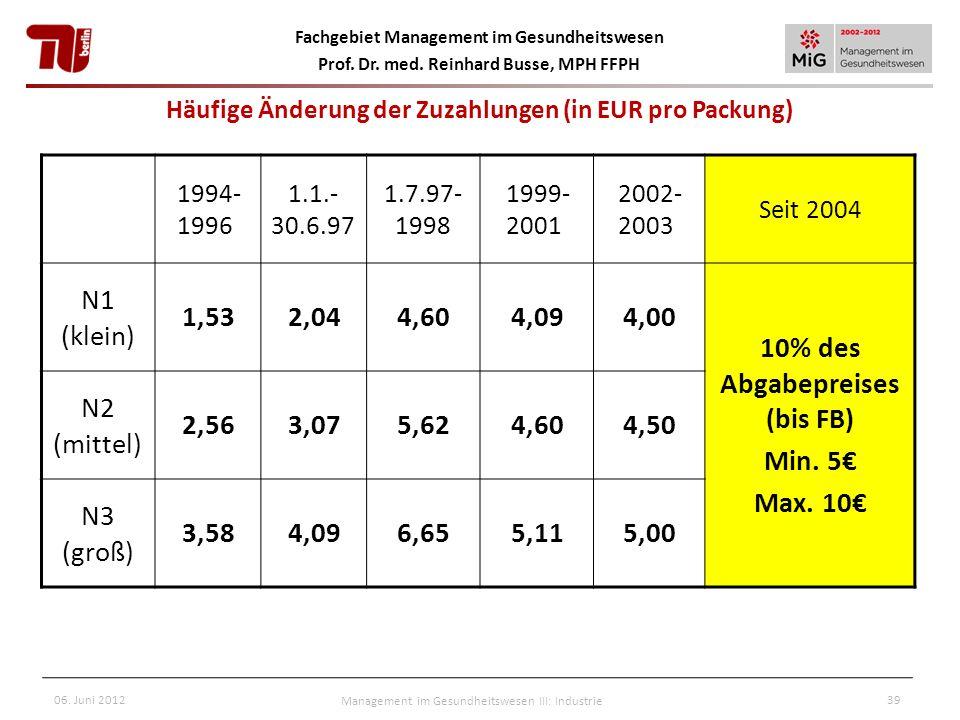 Fachgebiet Management im Gesundheitswesen Prof. Dr. med. Reinhard Busse, MPH FFPH 06. Juni 2012Management im Gesundheitswesen III: Industrie39 1994- 1