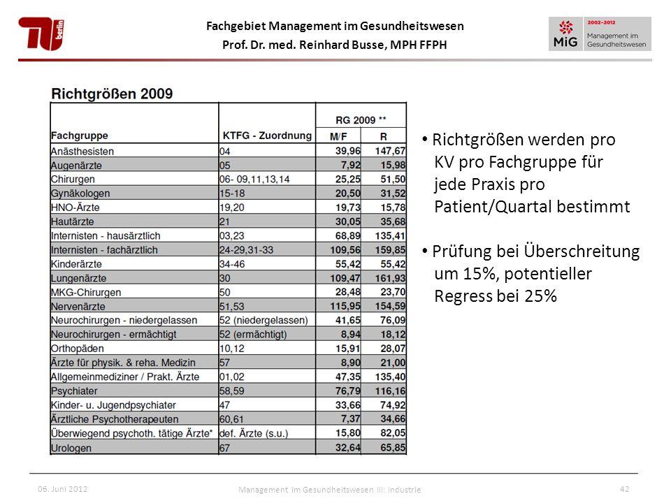 Fachgebiet Management im Gesundheitswesen Prof. Dr. med. Reinhard Busse, MPH FFPH 06. Juni 2012Management im Gesundheitswesen III: Industrie42 Richtgr