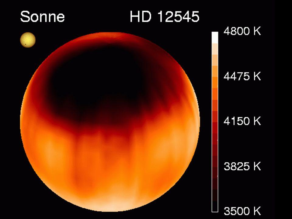 Oberflächenrotation (Doppler imaging) Anforderungen: Hohe spektrale Auflösung notwendig R mind.