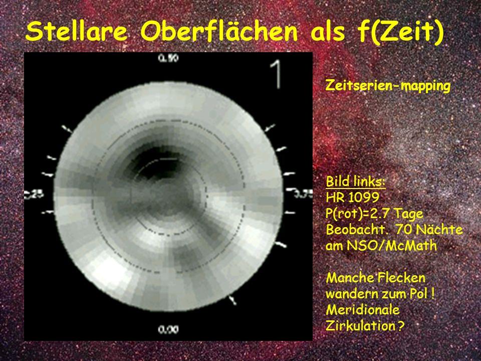 Stellare Oberflächen als f(Zeit) Zeitserien-mapping Bild links: HR 1099 P(rot)=2.7 Tage Beobacht.