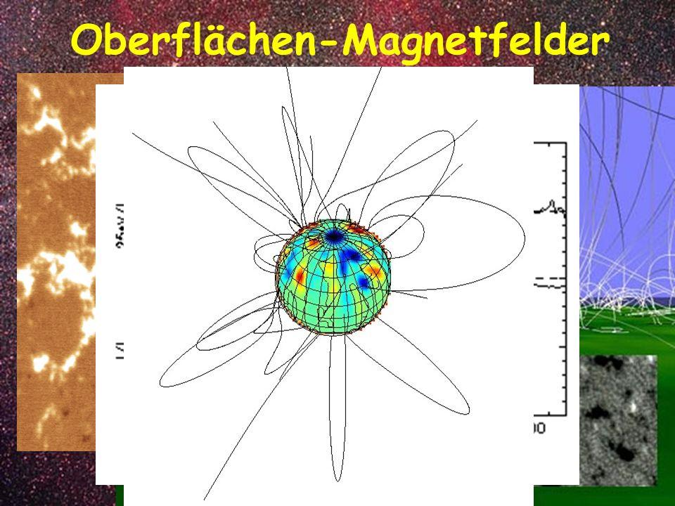 Oberflächen-Magnetfelder