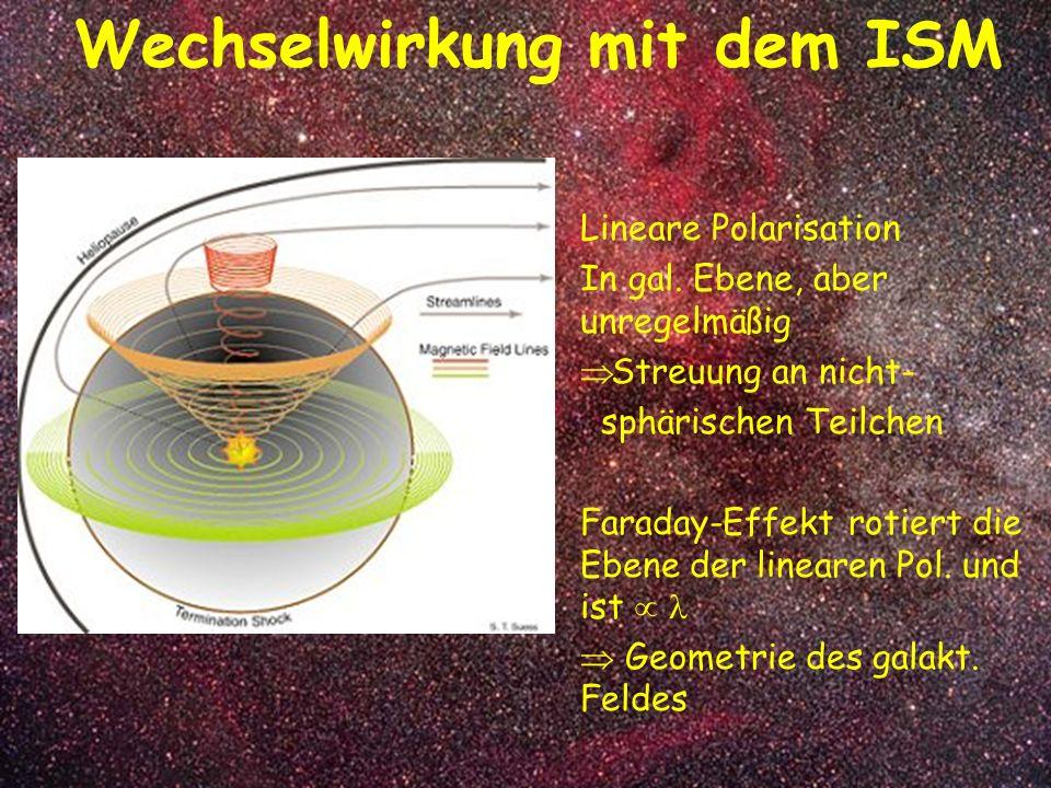 Wechselwirkung mit dem ISM Lineare Polarisation In gal.