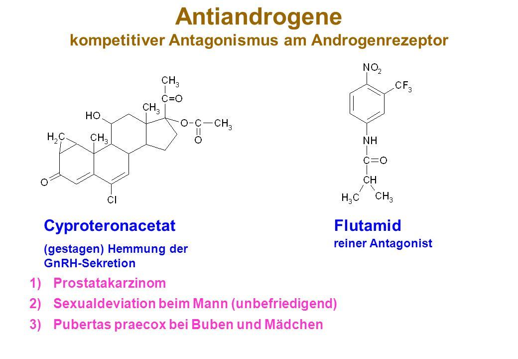 Antiandrogene kompetitiver Antagonismus am Androgenrezeptor Cyproteronacetat (gestagen) Hemmung der GnRH-Sekretion Flutamid reiner Antagonist 1)Prosta
