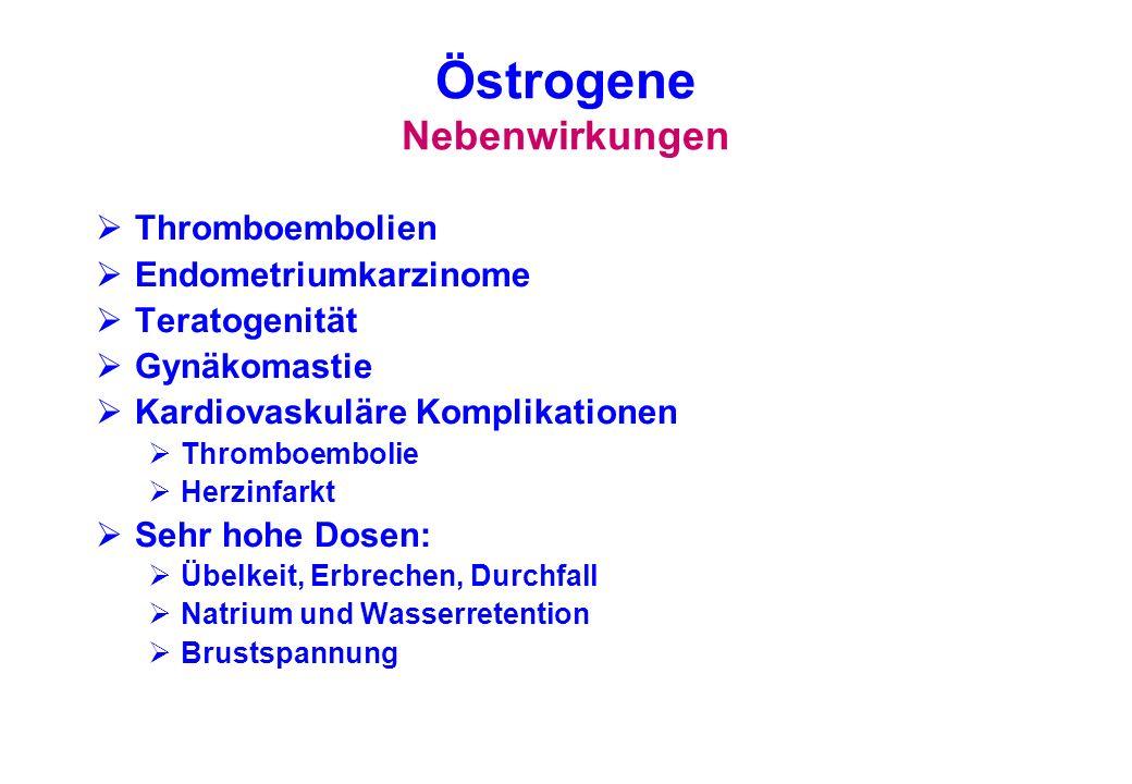 Östrogene Nebenwirkungen Thromboembolien Endometriumkarzinome Teratogenität Gynäkomastie Kardiovaskuläre Komplikationen Thromboembolie Herzinfarkt Seh