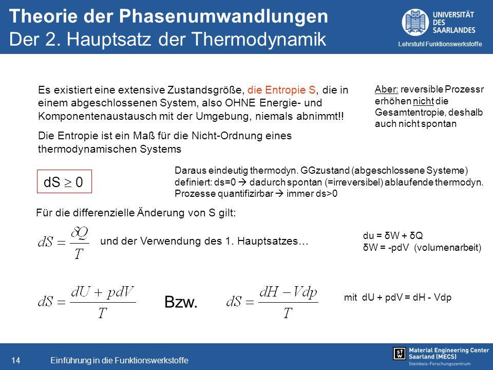 Einführung in die Funktionswerkstoffe14 Lehrstuhl Funktionswerkstoffe Es existiert eine extensive Zustandsgröße, die Entropie S, die in einem abgeschl