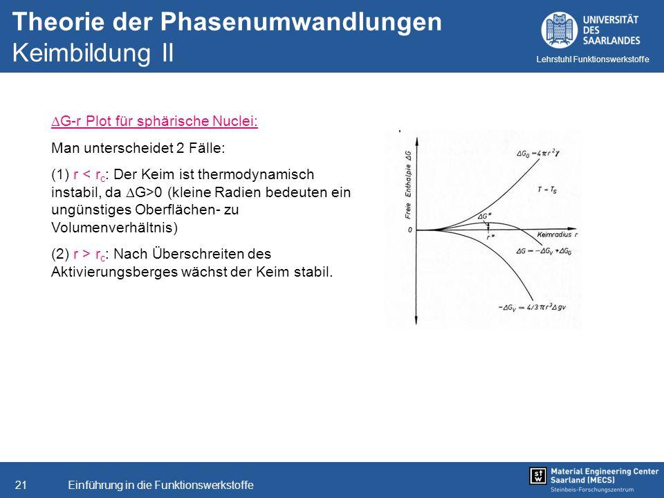 Einführung in die Funktionswerkstoffe21 Lehrstuhl Funktionswerkstoffe G-r Plot für sphärische Nuclei: Man unterscheidet 2 Fälle: (1) r 0 (kleine Radie