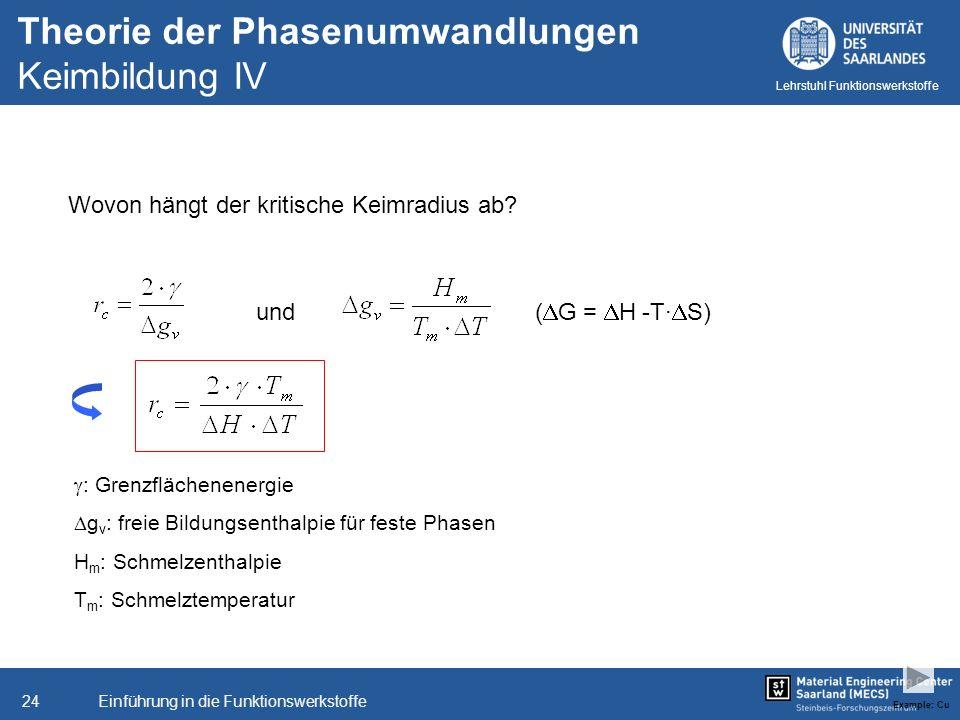 Einführung in die Funktionswerkstoffe24 Lehrstuhl Funktionswerkstoffe Theorie der Phasenumwandlungen Keimbildung IV Wovon hängt der kritische Keimradi