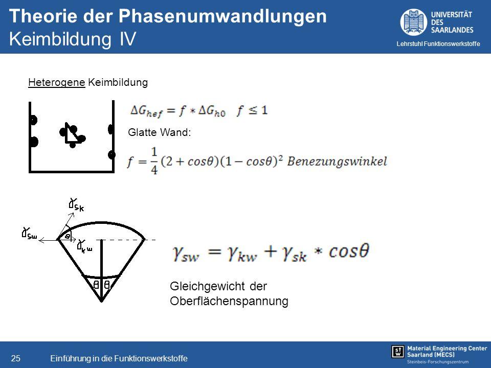 Einführung in die Funktionswerkstoffe25 Lehrstuhl Funktionswerkstoffe Theorie der Phasenumwandlungen Keimbildung IV Heterogene Keimbildung Glatte Wand