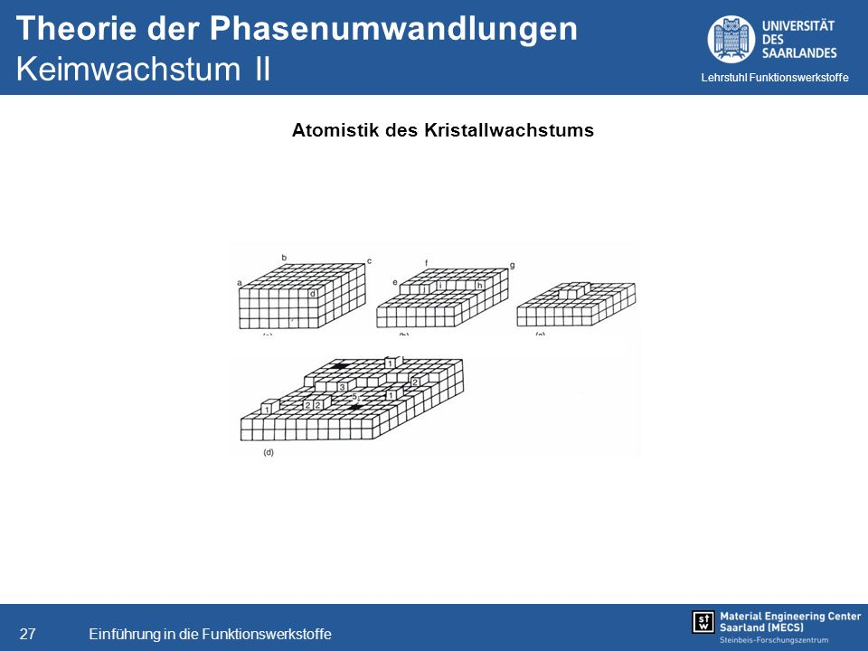Einführung in die Funktionswerkstoffe27 Lehrstuhl Funktionswerkstoffe Theorie der Phasenumwandlungen Keimwachstum II Atomistik des Kristallwachstums