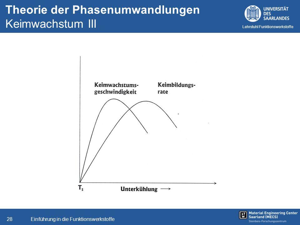 Einführung in die Funktionswerkstoffe28 Lehrstuhl Funktionswerkstoffe Theorie der Phasenumwandlungen Keimwachstum III