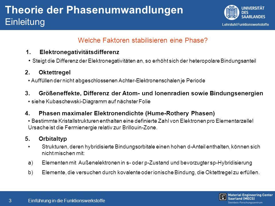 Einführung in die Funktionswerkstoffe3 Lehrstuhl Funktionswerkstoffe Theorie der Phasenumwandlungen Einleitung Welche Faktoren stabilisieren eine Phas
