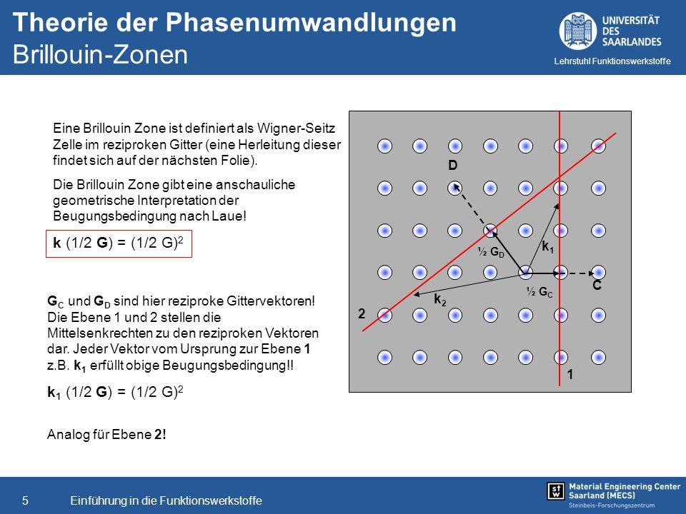 Einführung in die Funktionswerkstoffe5 Lehrstuhl Funktionswerkstoffe 1 2 C D ½ G D ½ G C k1k1 k2k2 Eine Brillouin Zone ist definiert als Wigner-Seitz