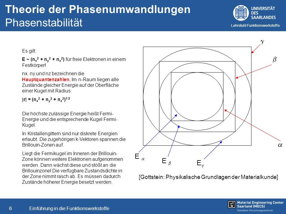 Einführung in die Funktionswerkstoffe6 Lehrstuhl Funktionswerkstoffe E E E Es gilt: E ~ (n x 2 + n y 2 + n z 2 ) für freie Elektronen in einem Festkör