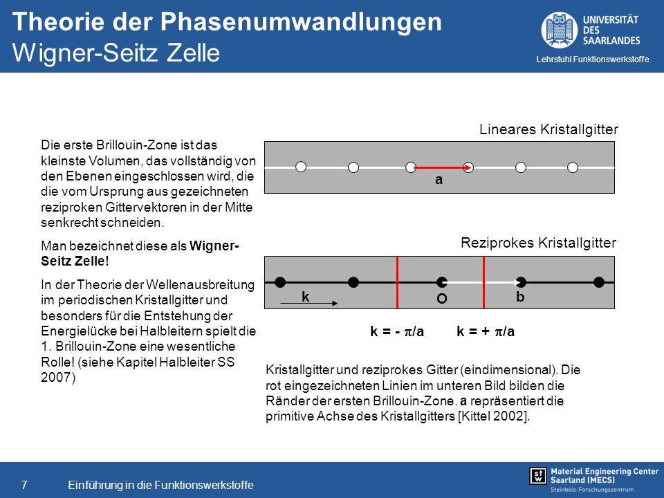 Einführung in die Funktionswerkstoffe7 Lehrstuhl Funktionswerkstoffe Lineares Kristallgitter Reziprokes Kristallgitter a O bk k = - /ak = + /a Die ers