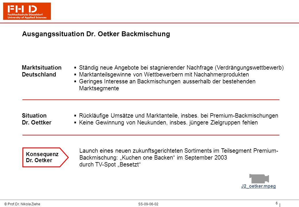 SS-09-06-02© Prof.Dr.Nikola Ziehe 7 Kommunikationsmanagement für Dr.