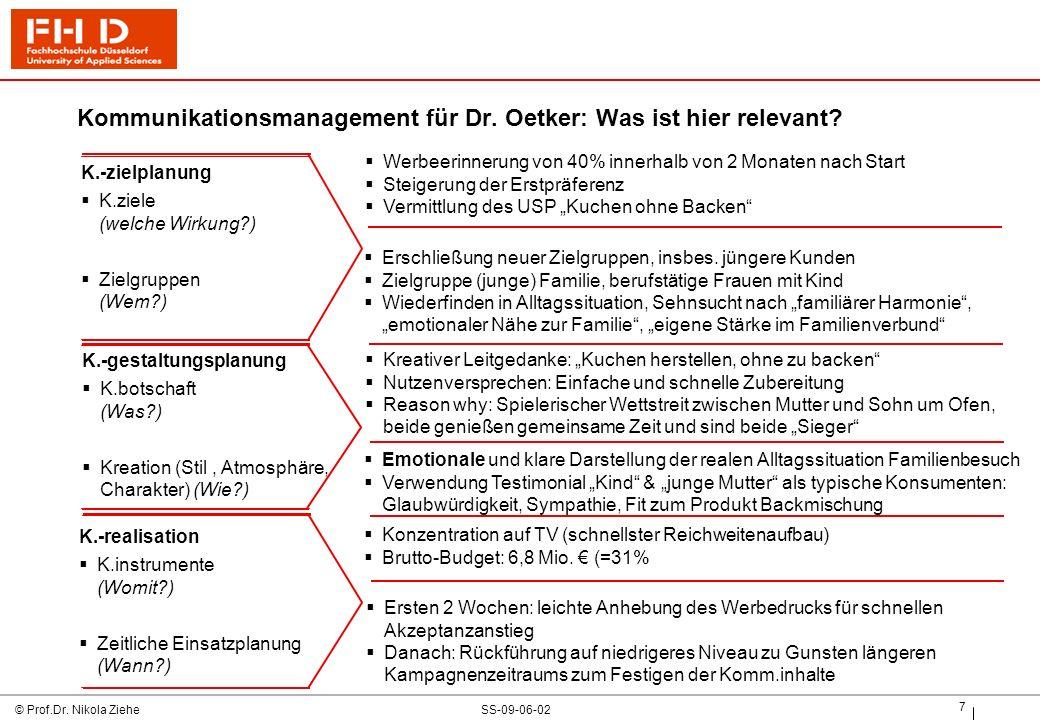 SS-09-06-02© Prof.Dr.Nikola Ziehe 8 Erfolg des Kommunikationsmanagements für Dr.
