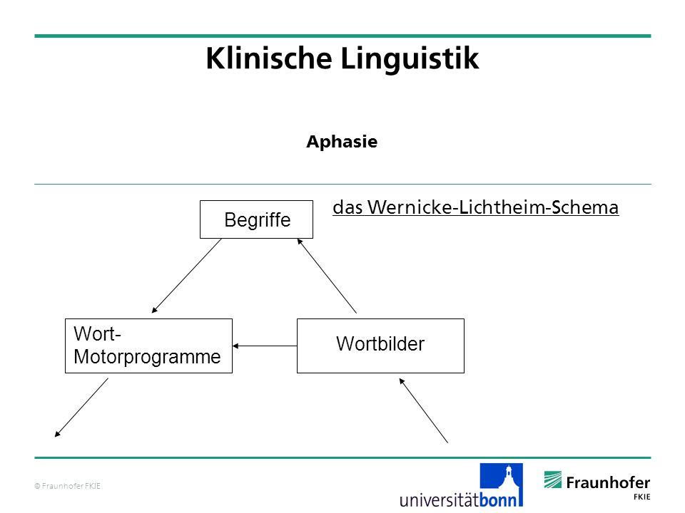 © Fraunhofer FKIE Klinische Linguistik das Wernicke-Lichtheim-Schema Aphasie Wortbilder Wort- Motorprogramme Begriffe