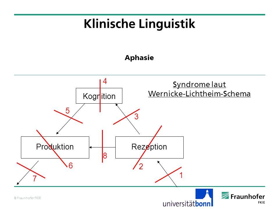 © Fraunhofer FKIE Klinische Linguistik Syndrome laut Wernicke-Lichtheim-Schema Aphasie Rezeption Produktion Kognition 1 2 3 4 5 6 7 8