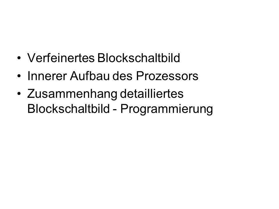 Verfeinertes Blockschaltbild Innerer Aufbau des Prozessors Zusammenhang detailliertes Blockschaltbild - Programmierung