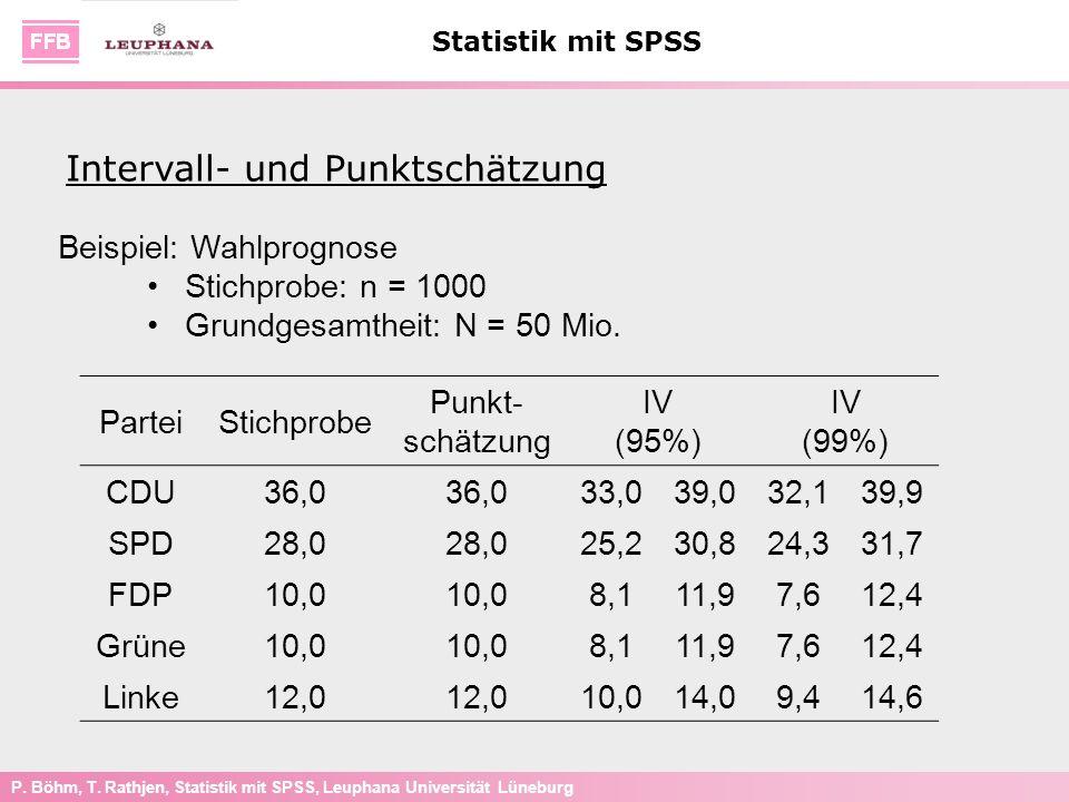 P. Böhm, T. Rathjen, Statistik mit SPSS, Leuphana Universität Lüneburg Statistik mit SPSS Intervall- und Punktschätzung Beispiel: Wahlprognose Stichpr