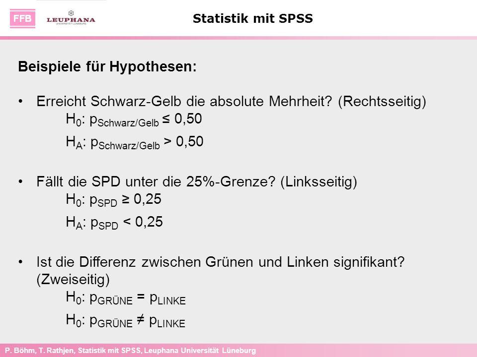 P. Böhm, T. Rathjen, Statistik mit SPSS, Leuphana Universität Lüneburg Statistik mit SPSS Beispiele für Hypothesen: Erreicht Schwarz-Gelb die absolute