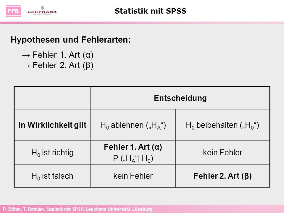 P. Böhm, T. Rathjen, Statistik mit SPSS, Leuphana Universität Lüneburg Statistik mit SPSS Hypothesen und Fehlerarten: Fehler 1. Art (α) Fehler 2. Art